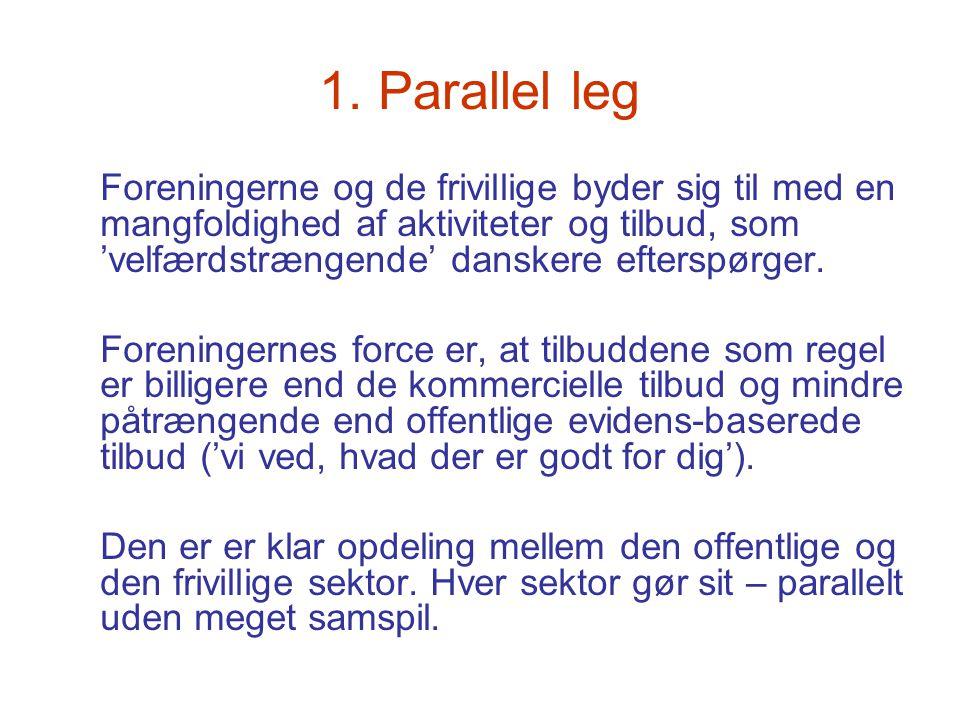1. Parallel leg Foreningerne og de frivillige byder sig til med en mangfoldighed af aktiviteter og tilbud, som 'velfærdstrængende' danskere efterspørg