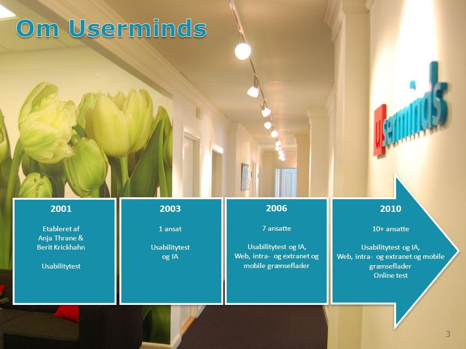 2001 Etableret af Anja Thrane & Berit Krickhahn Usabilitytest 2010 10+ ansatte Usabilitytest og IA, Web, intra- og extranet og mobile grænseflader Onl