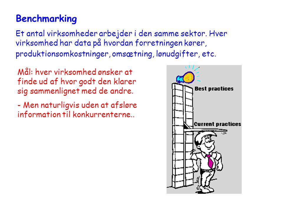 Benchmarking Et antal virksomheder arbejder i den samme sektor.