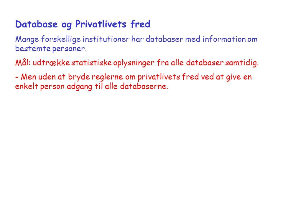 Database og Privatlivets fred Mange forskellige institutioner har databaser med information om bestemte personer.