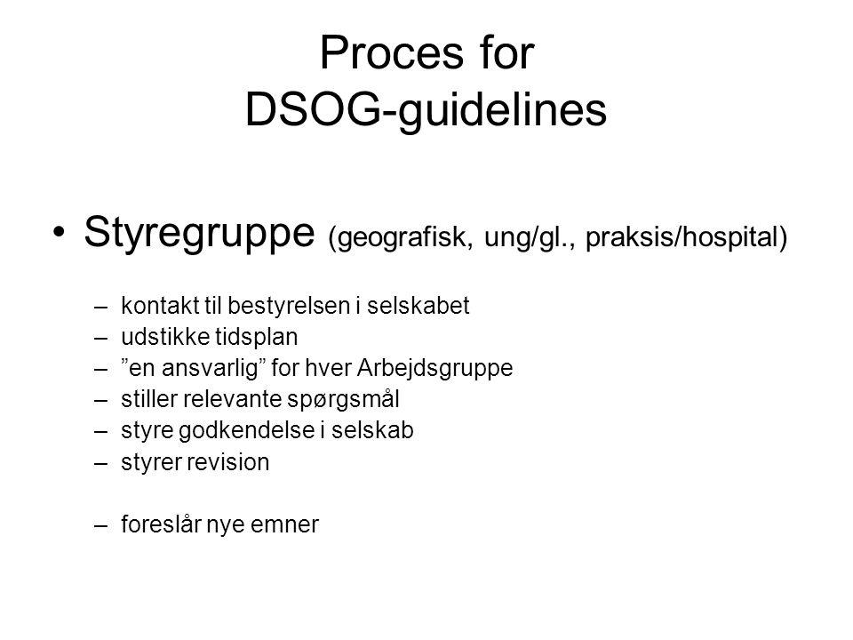 www.DSOG.dk Guidelines