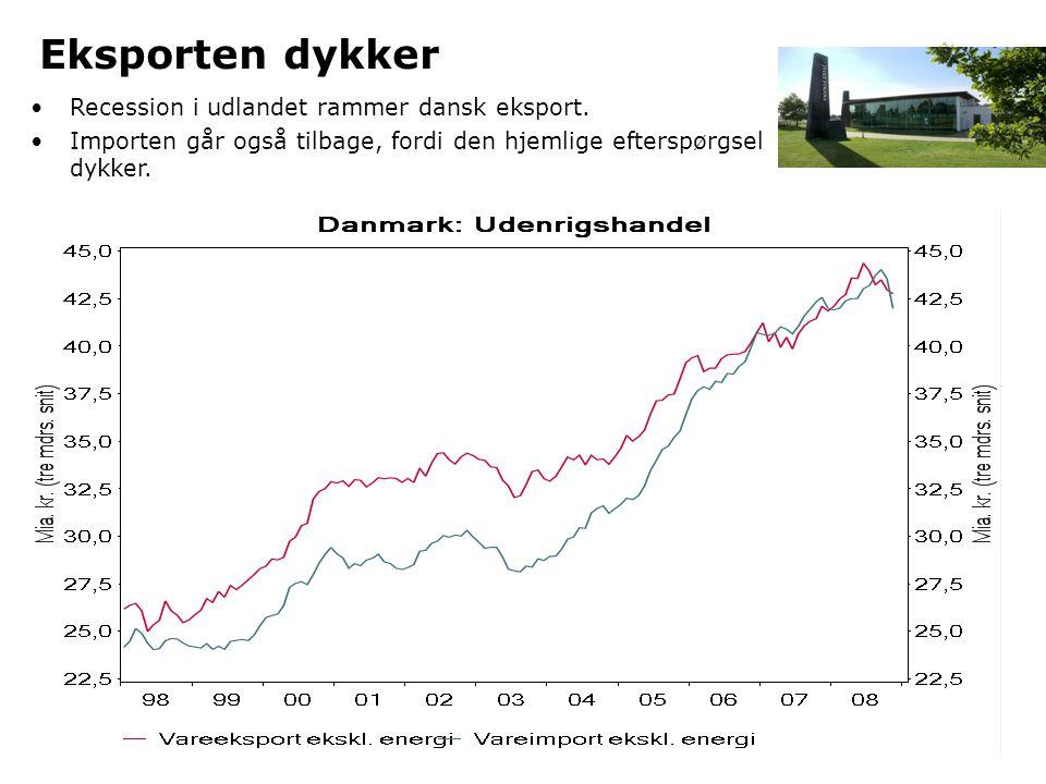 Eksporten dykker •Recession i udlandet rammer dansk eksport.