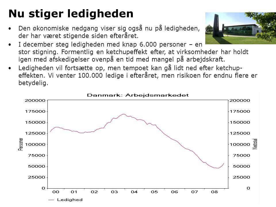 Nu stiger ledigheden •Den økonomiske nedgang viser sig også nu på ledigheden, der har været stigende siden efteråret.