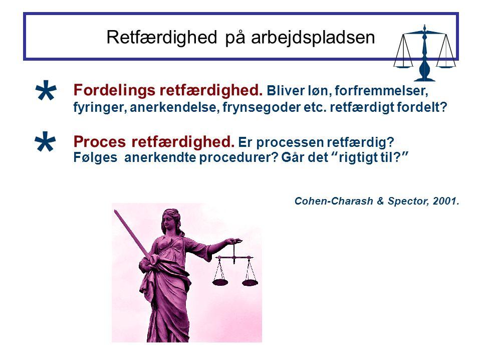 Retfærdighed på arbejdspladsen * Fordelings retfærdighed. Bliver løn, forfremmelser, fyringer, anerkendelse, frynsegoder etc. retfærdigt fordelt? Proc