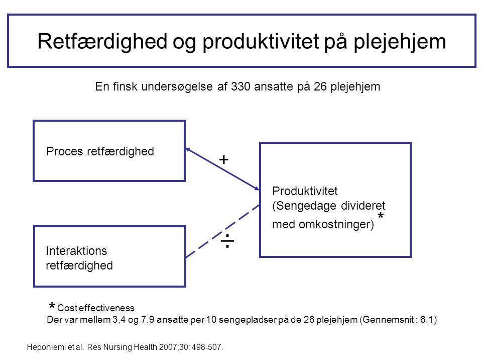 Retfærdighed og produktivitet på plejehjem En finsk undersøgelse af 330 ansatte på 26 plejehjem Proces retfærdighed Interaktions retfærdighed Produkti