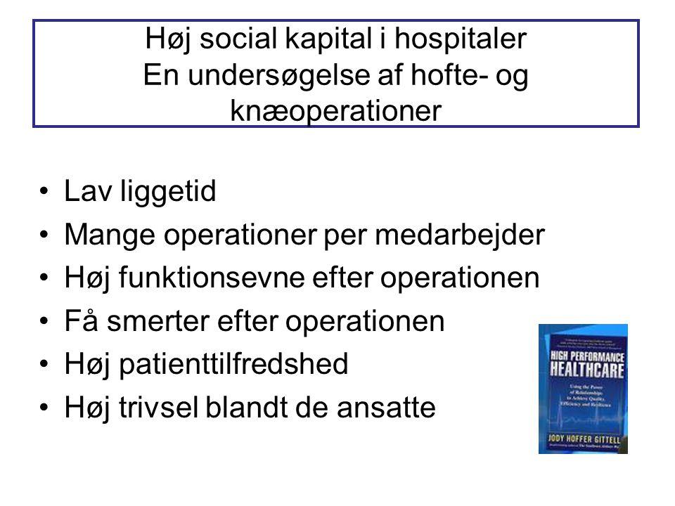 Høj social kapital i hospitaler En undersøgelse af hofte- og knæoperationer •Lav liggetid •Mange operationer per medarbejder •Høj funktionsevne efter
