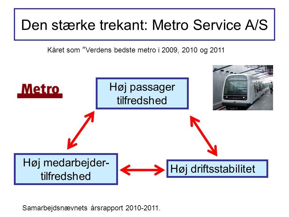 """Den stærke trekant: Metro Service A/S Høj passager tilfredshed Høj medarbejder- tilfredshed Høj driftsstabilitet Kåret som """"Verdens bedste metro i 200"""