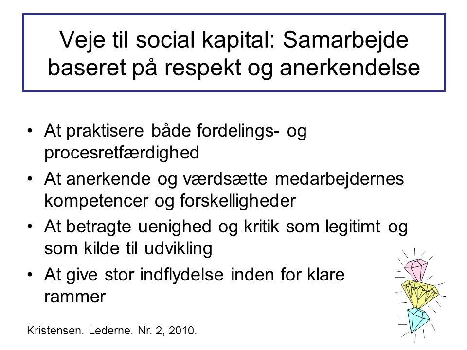 Veje til social kapital: Samarbejde baseret på respekt og anerkendelse •At praktisere både fordelings- og procesretfærdighed •At anerkende og værdsætt