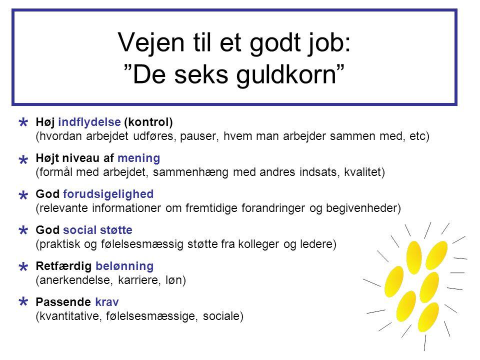 """Vejen til et godt job: """"De seks guldkorn"""" Høj indflydelse (kontrol) (hvordan arbejdet udføres, pauser, hvem man arbejder sammen med, etc) Højt niveau"""