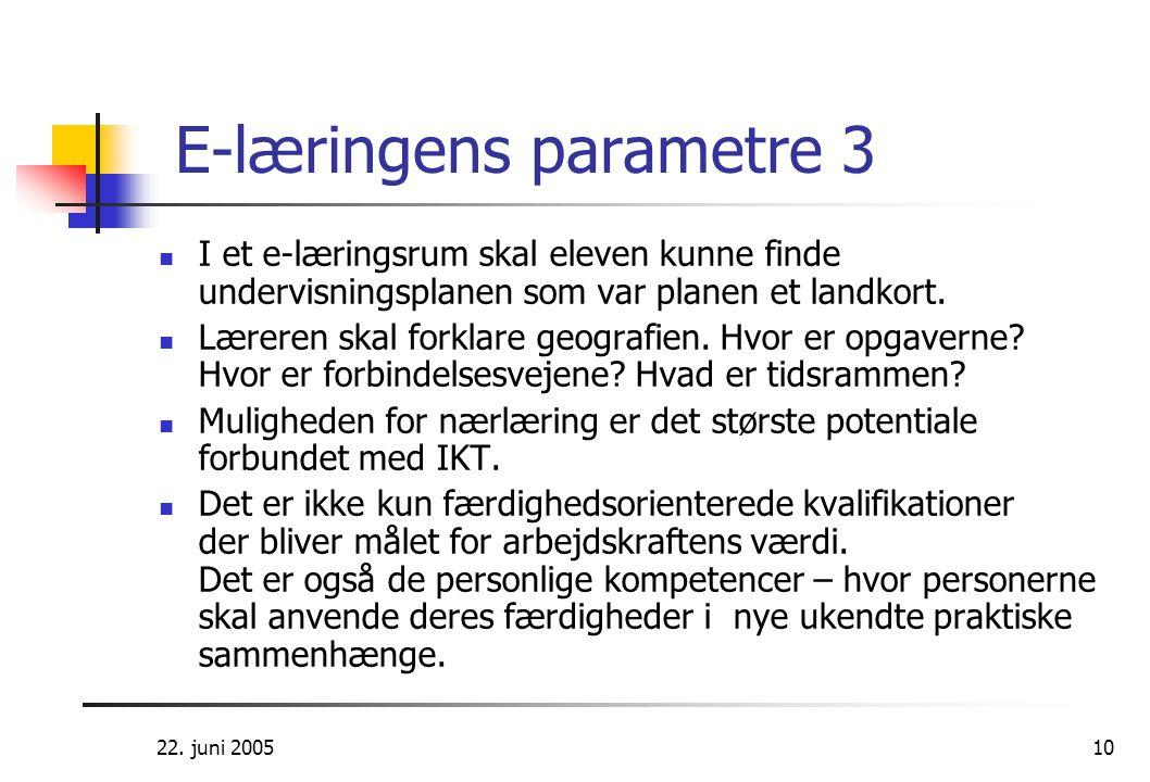22. juni 200510 E-læringens parametre 3  I et e-læringsrum skal eleven kunne finde undervisningsplanen som var planen et landkort.  Læreren skal for