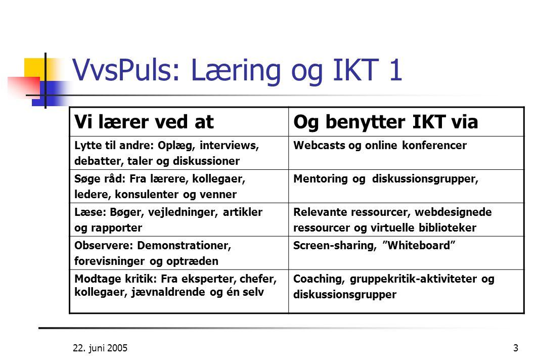 22. juni 20053 VvsPuls: Læring og IKT 1 Vi lærer ved atOg benytter IKT via Lytte til andre: Oplæg, interviews, debatter, taler og diskussioner Webcast