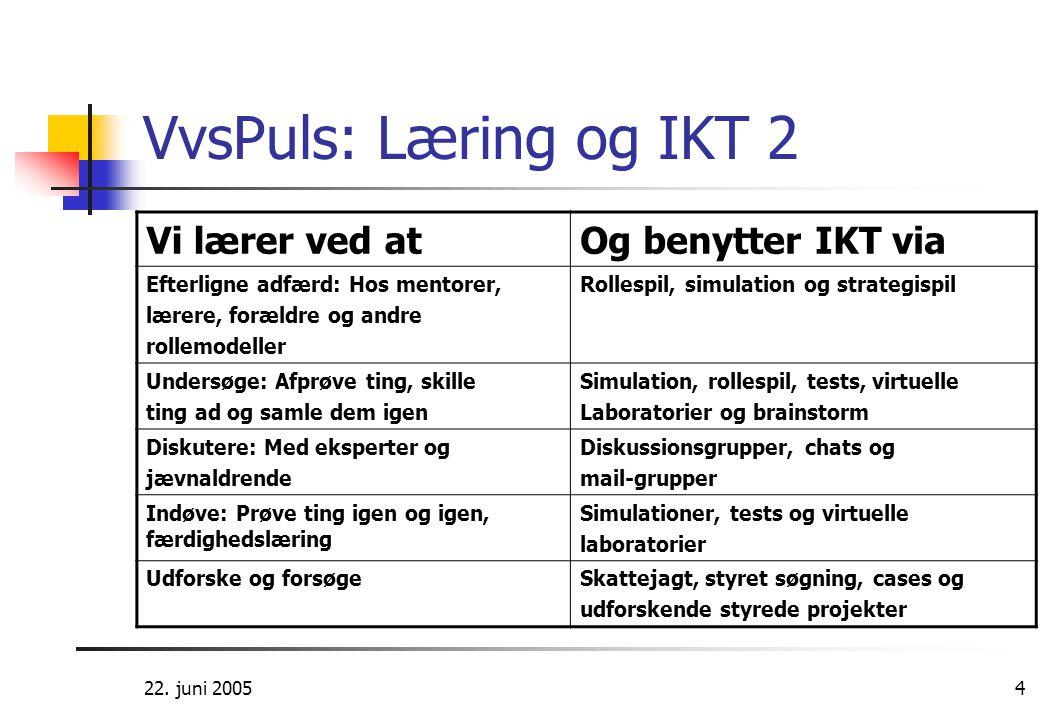 22. juni 20054 VvsPuls: Læring og IKT 2 Vi lærer ved atOg benytter IKT via Efterligne adfærd: Hos mentorer, lærere, forældre og andre rollemodeller Ro