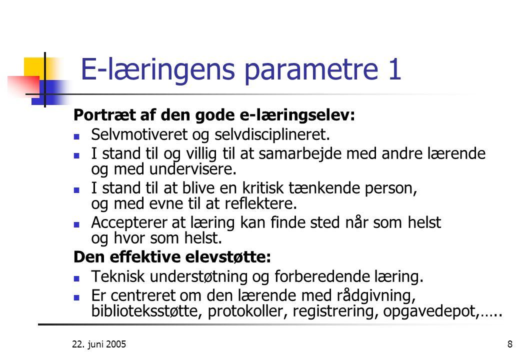 22. juni 20058 E-læringens parametre 1 Portræt af den gode e-læringselev:  Selvmotiveret og selvdisciplineret.  I stand til og villig til at samarbe