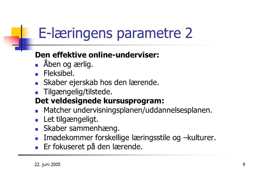 22. juni 20059 E-læringens parametre 2 Den effektive online-underviser:  Åben og ærlig.  Fleksibel.  Skaber ejerskab hos den lærende.  Tilgængelig
