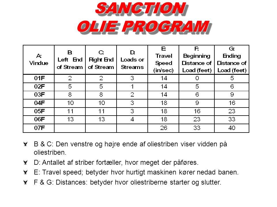 SANCTION OLIE PROGRAM B & C: Den venstre og højre ende af oliestriben viser vidden på oliestriben. D: Antallet af striber fortæller, hvor meget der på