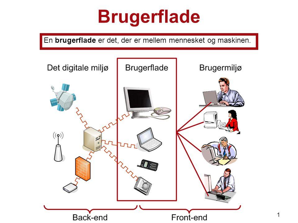 Informationsteknologi B-A, HHX, 2005, www.dafoloforlag.dk 1 Brugerflade En brugerflade er det, der er mellem mennesket og maskinen.