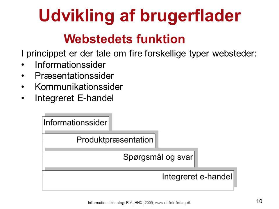 Informationsteknologi B-A, HHX, 2005, www.dafoloforlag.dk 10 Webstedets funktion Udvikling af brugerflader I princippet er der tale om fire forskellige typer websteder: •Informationssider •Præsentationssider •Kommunikationssider •Integreret E-handel