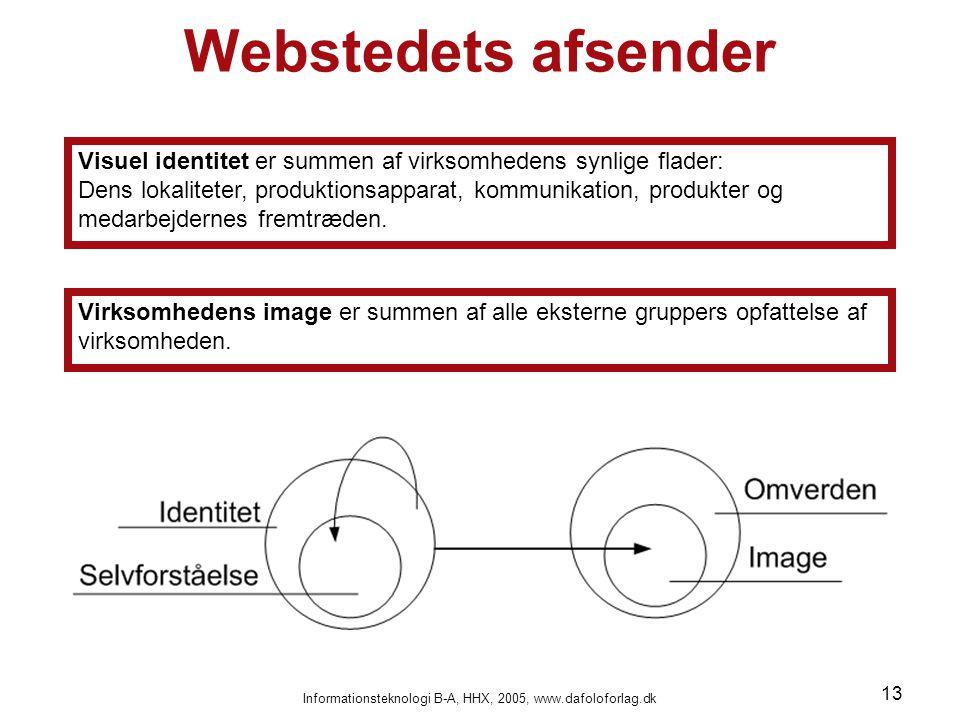 Informationsteknologi B-A, HHX, 2005, www.dafoloforlag.dk 13 Webstedets afsender Visuel identitet er summen af virksomhedens synlige flader: Dens lokaliteter, produktionsapparat, kommunikation, produkter og medarbejdernes fremtræden.