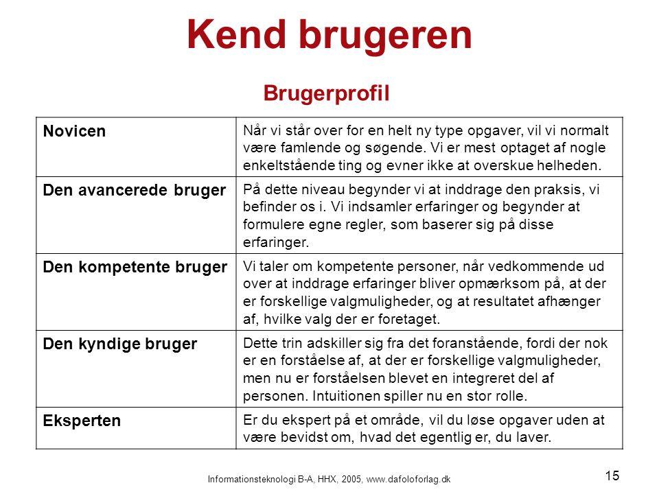 Informationsteknologi B-A, HHX, 2005, www.dafoloforlag.dk 15 Kend brugeren Brugerprofil Novicen Når vi står over for en helt ny type opgaver, vil vi normalt være famlende og søgende.