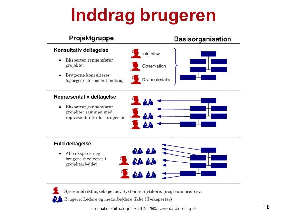 Informationsteknologi B-A, HHX, 2005, www.dafoloforlag.dk 18 Inddrag brugeren