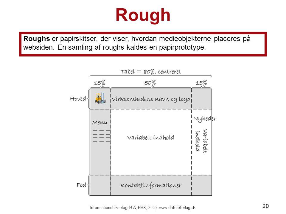 Informationsteknologi B-A, HHX, 2005, www.dafoloforlag.dk 20 Rough Roughs er papirskitser, der viser, hvordan medieobjekterne placeres på websiden.