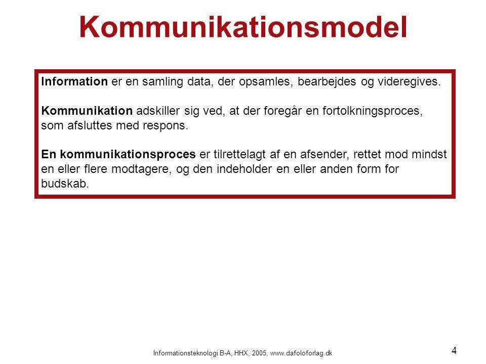 Informationsteknologi B-A, HHX, 2005, www.dafoloforlag.dk 4 Kommunikationsmodel Information er en samling data, der opsamles, bearbejdes og videregives.