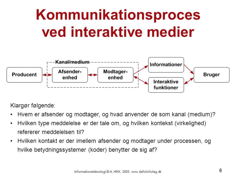 Informationsteknologi B-A, HHX, 2005, www.dafoloforlag.dk 6 Kommunikationsproces ved interaktive medier Klargør følgende: •Hvem er afsender og modtager, og hvad anvender de som kanal (medium).