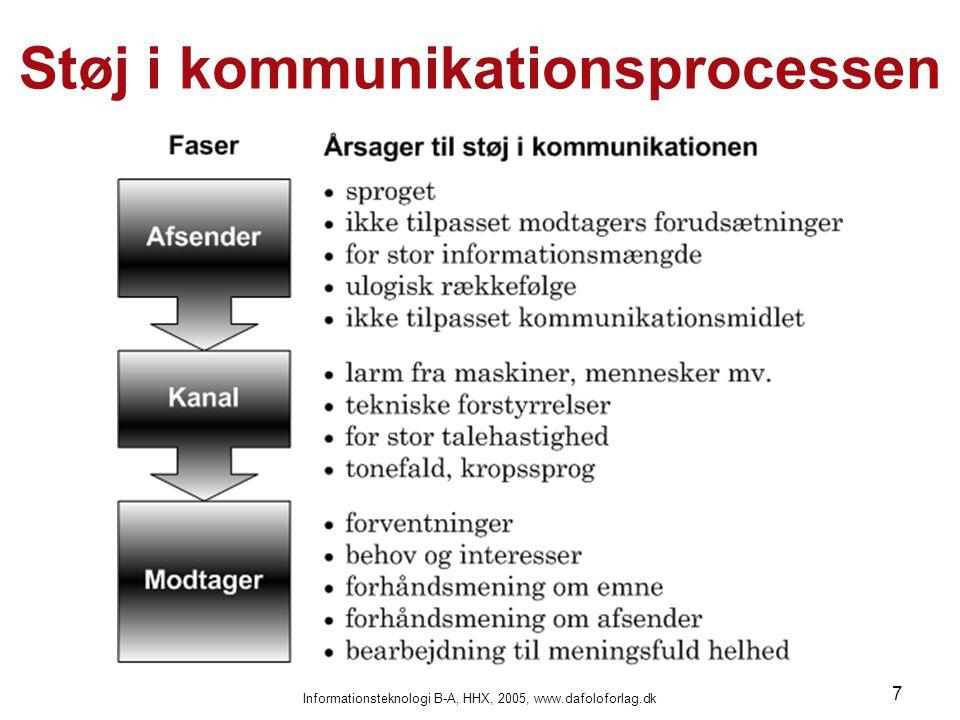 Informationsteknologi B-A, HHX, 2005, www.dafoloforlag.dk 7 Støj i kommunikationsprocessen