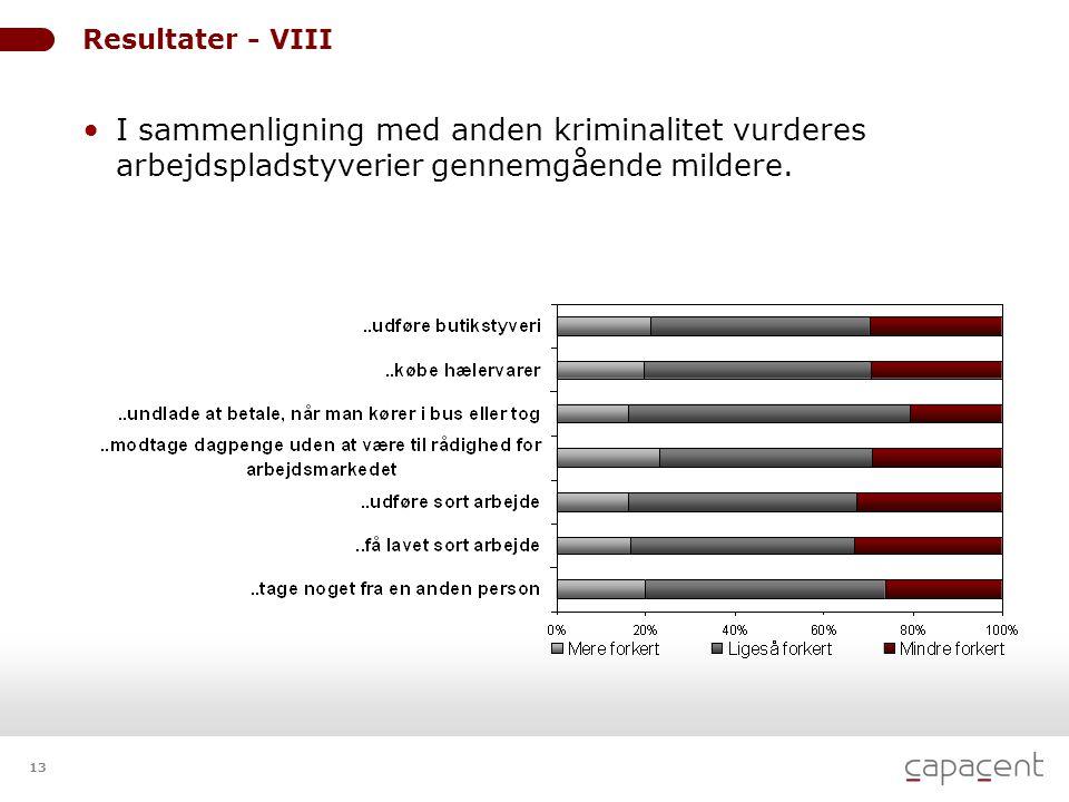 13 Resultater - VIII • I sammenligning med anden kriminalitet vurderes arbejdspladstyverier gennemgående mildere.