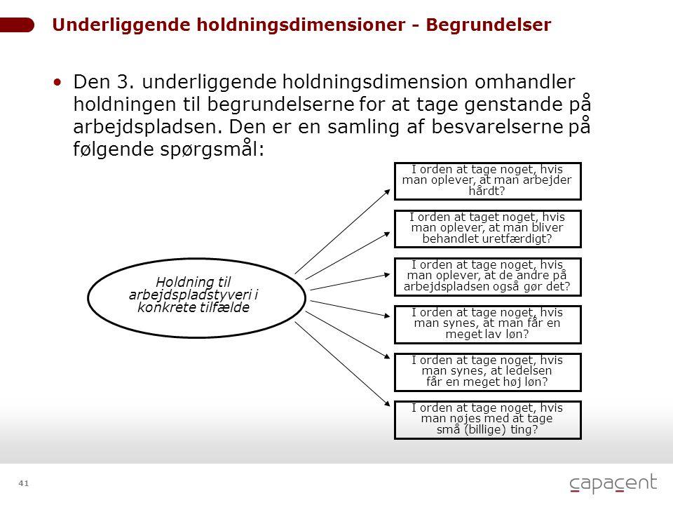 41 Underliggende holdningsdimensioner - Begrundelser • Den 3. underliggende holdningsdimension omhandler holdningen til begrundelserne for at tage gen