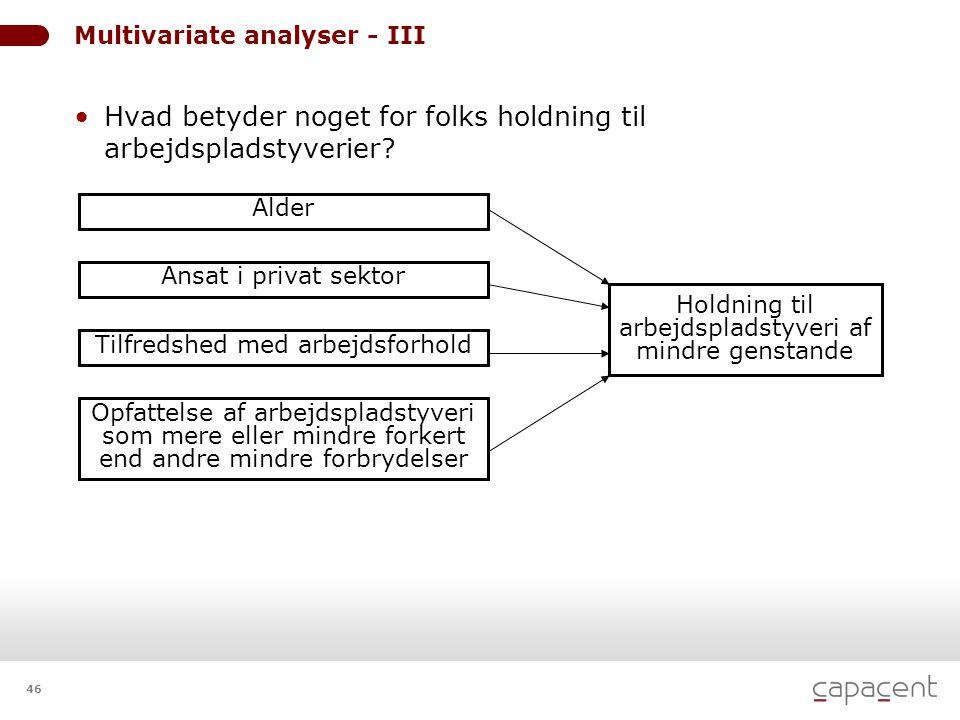 46 Multivariate analyser - III • Hvad betyder noget for folks holdning til arbejdspladstyverier? Holdning til arbejdspladstyveri af mindre genstande O