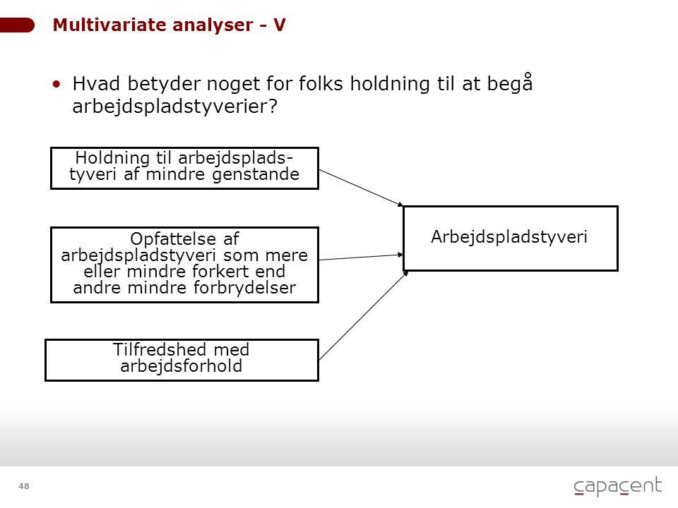 48 Multivariate analyser - V • Hvad betyder noget for folks holdning til at begå arbejdspladstyverier? Holdning til arbejdsplads- tyveri af mindre gen