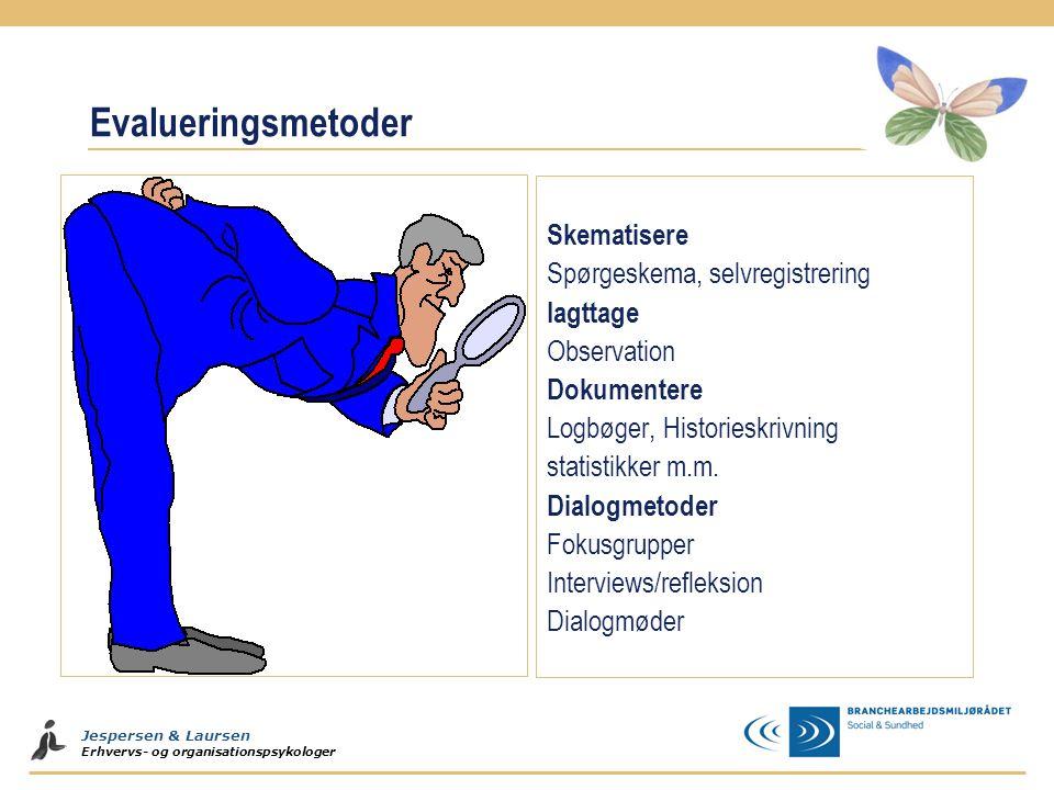 Jespersen & Laursen Erhvervs- og organisationspsykologer Evalueringsmetoder Skematisere Spørgeskema, selvregistrering Iagttage Observation Dokumentere