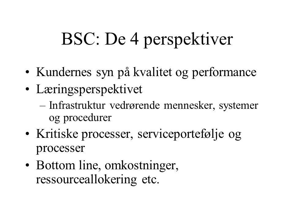 Balanced scorecard Finansielle mål Kunder, brugere Innovation og læring Internt perspektiv: Produkter og processer Mission, strategi og mål