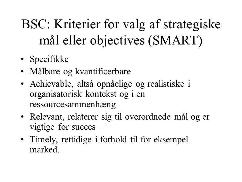 BSC: Mål og perspektiver •For hvert perspektiv –Strategiske mål (Objectives) –Indikatorer –Target eller målbare formuleringer •Samlet anbefales 20 – 2