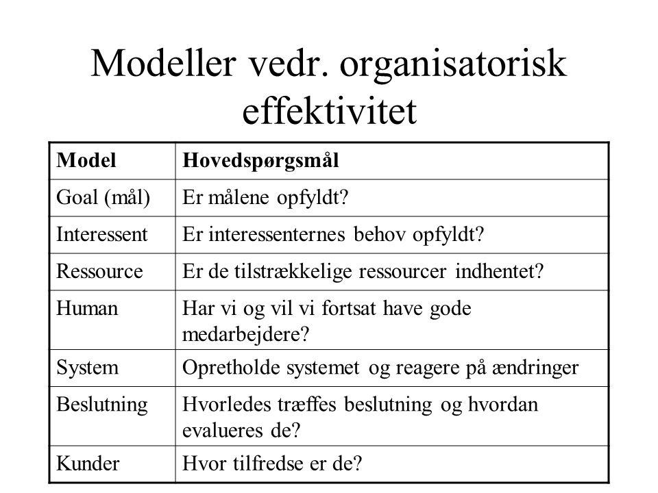 Modeller vedr.organisatorisk effektivitet ModelHovedspørgsmål Goal (mål)Er målene opfyldt.