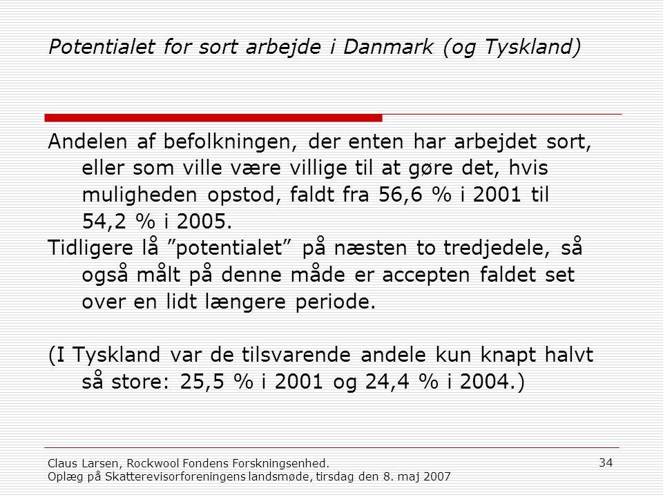 Claus Larsen, Rockwool Fondens Forskningsenhed.
