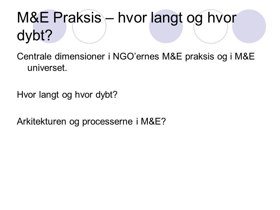 M&E Praksis – hvor langt og hvor dybt? Centrale dimensioner i NGO'ernes M&E praksis og i M&E universet. Hvor langt og hvor dybt? Arkitekturen og proce