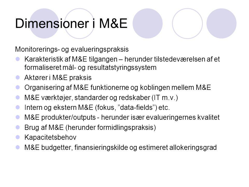 Dimensioner i M&E Monitorerings- og evalueringspraksis  Karakteristik af M&E tilgangen – herunder tilstedeværelsen af et formaliseret mål- og resulta