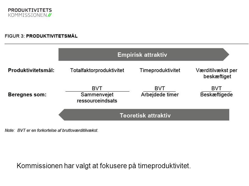 Tekstslide med bullets Brug 'Forøge / Formindske indryk' for at skifte mellem de forskellige niveauer Kommissionen har valgt at fokusere på timeproduktivitet.