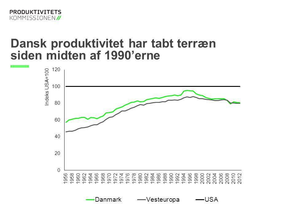 Tekstslide med bullets Brug 'Forøge / Formindske indryk' for at skifte mellem de forskellige niveauer Tekstslide med bullets Brug 'Forøge / Formindske indryk' for at skifte mellem de forskellige niveauer Dansk produktivitet har tabt terræn siden midten af 1990'erne