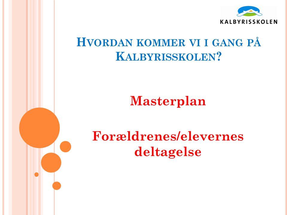 H VORDAN KOMMER VI I GANG PÅ K ALBYRISSKOLEN ? Masterplan Forældrenes/elevernes deltagelse