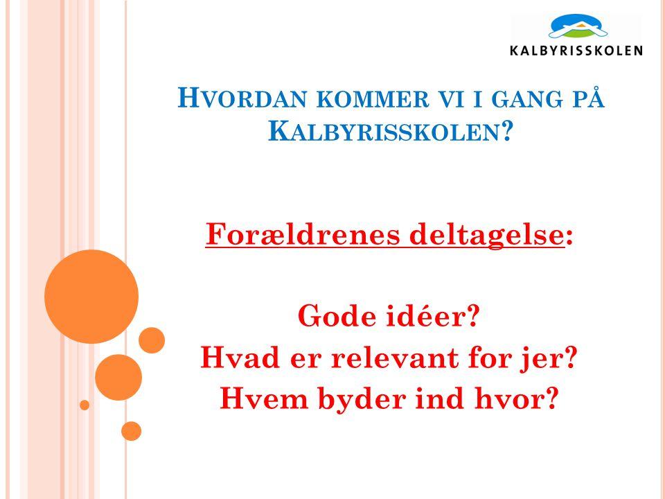 H VORDAN KOMMER VI I GANG PÅ K ALBYRISSKOLEN .Forældrenes deltagelse: Gode idéer.