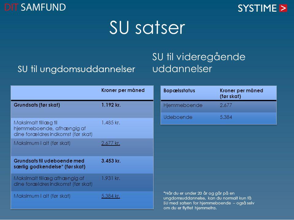SU satser SU til ungdomsuddannelser SU til videregående uddannelser *Når du er under 20 år og går på en ungdomsuddannelse, kan du normalt kun få SU med satsen for hjemmeboende – også selv om du er flyttet hjemmefra.