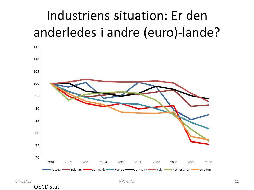 Industriens situation: Er den anderledes i andre (euro)-lande OECD stat 04/12/11NWN, AU11