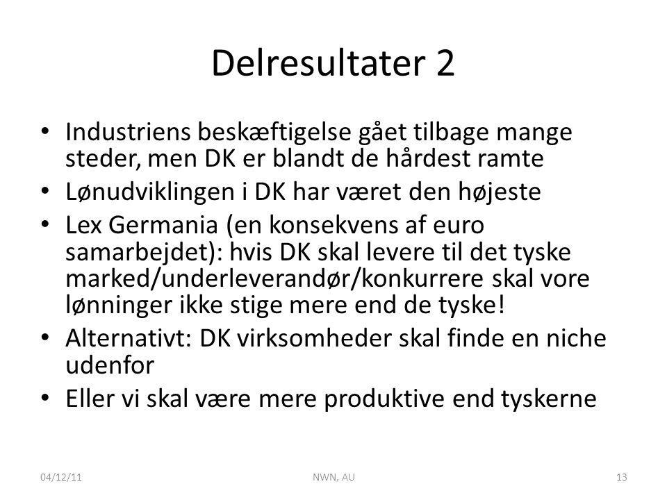 Delresultater 2 • Industriens beskæftigelse gået tilbage mange steder, men DK er blandt de hårdest ramte • Lønudviklingen i DK har været den højeste • Lex Germania (en konsekvens af euro samarbejdet): hvis DK skal levere til det tyske marked/underleverandør/konkurrere skal vore lønninger ikke stige mere end de tyske.
