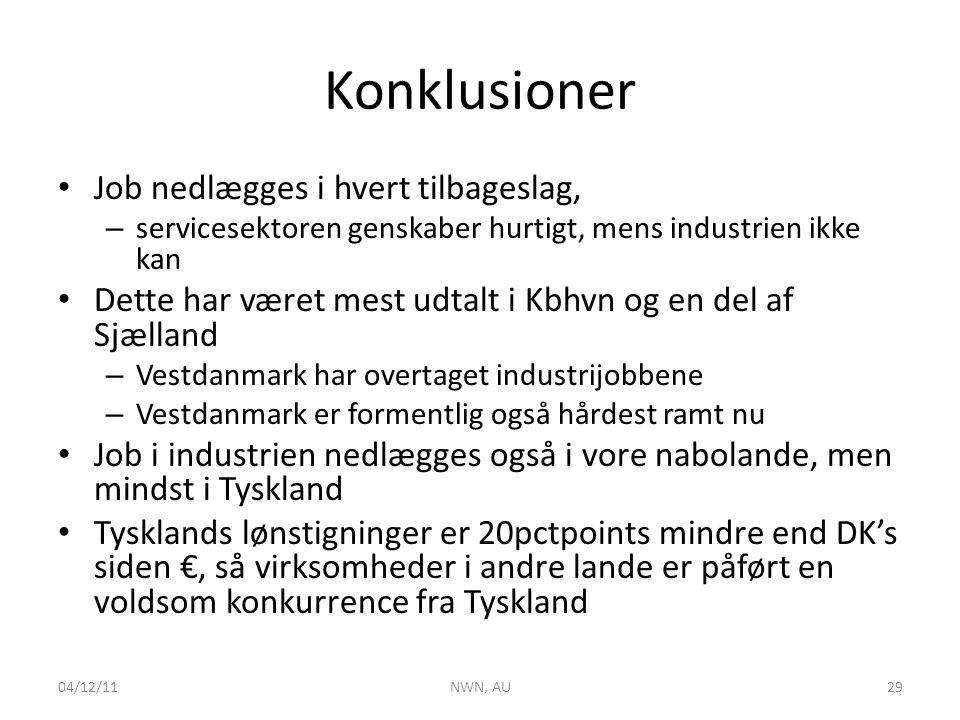 Konklusioner • Job nedlægges i hvert tilbageslag, – servicesektoren genskaber hurtigt, mens industrien ikke kan • Dette har været mest udtalt i Kbhvn og en del af Sjælland – Vestdanmark har overtaget industrijobbene – Vestdanmark er formentlig også hårdest ramt nu • Job i industrien nedlægges også i vore nabolande, men mindst i Tyskland • Tysklands lønstigninger er 20pctpoints mindre end DK's siden €, så virksomheder i andre lande er påført en voldsom konkurrence fra Tyskland 04/12/11NWN, AU29