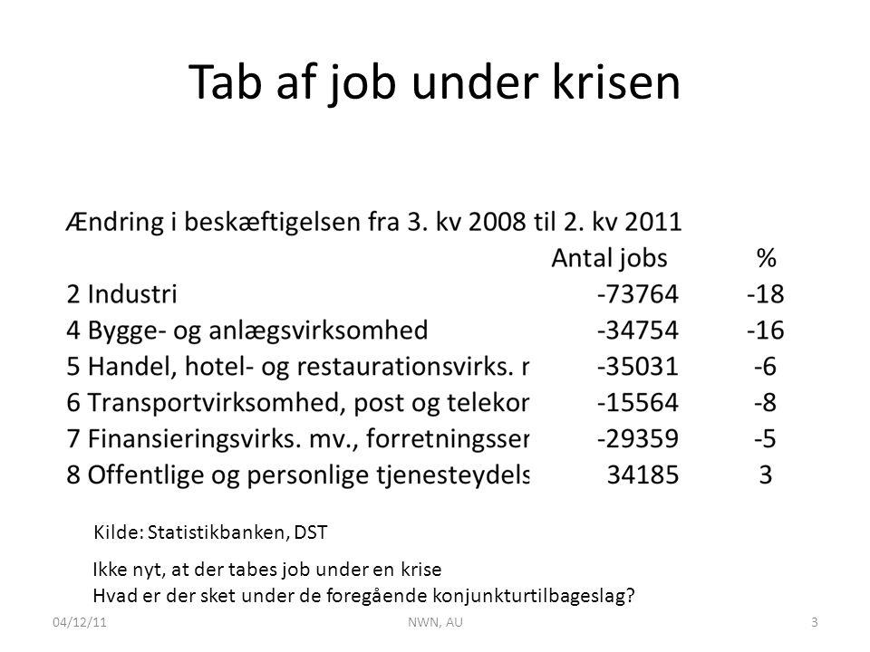Tab af job under krisen Ikke nyt, at der tabes job under en krise Hvad er der sket under de foregående konjunkturtilbageslag.