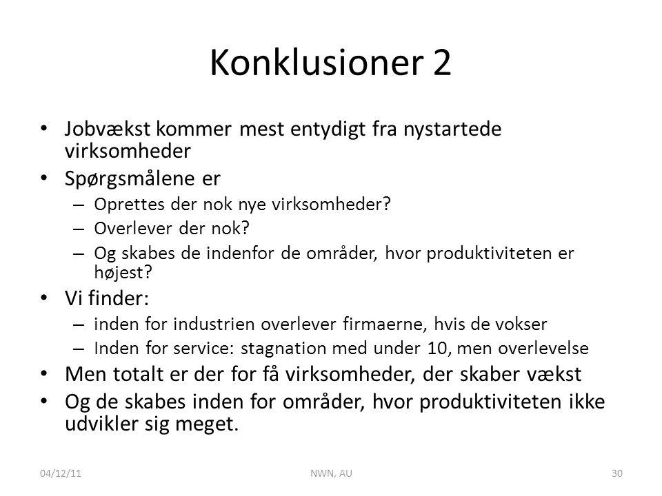 Konklusioner 2 • Jobvækst kommer mest entydigt fra nystartede virksomheder • Spørgsmålene er – Oprettes der nok nye virksomheder.