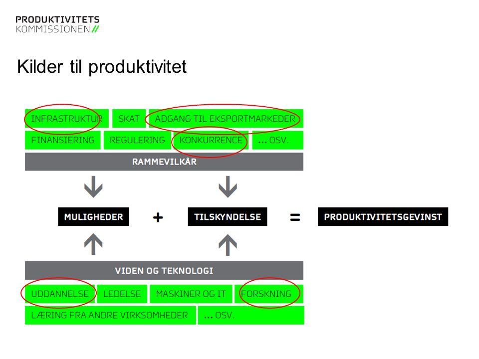 Tekstslide med bullets Brug 'Forøge / Formindske indryk' for at skifte mellem de forskellige niveauer Tekstslide med bullets Brug 'Forøge / Formindske indryk' for at skifte mellem de forskellige niveauer Kilder til produktivitet